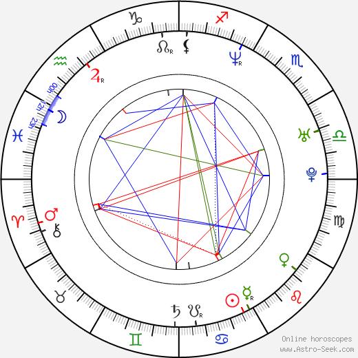 Rick Famuyiwa astro natal birth chart, Rick Famuyiwa horoscope, astrology