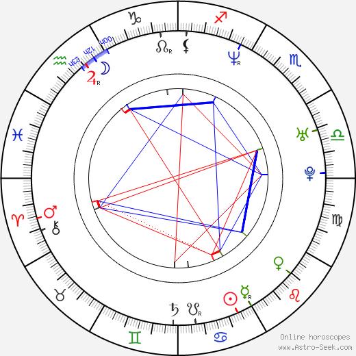 Schelim Hannan birth chart, Schelim Hannan astro natal horoscope, astrology