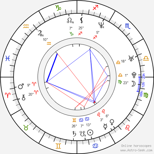 Scott Fernstrom birth chart, biography, wikipedia 2019, 2020