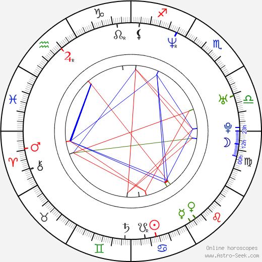 Scott Fernstrom astro natal birth chart, Scott Fernstrom horoscope, astrology