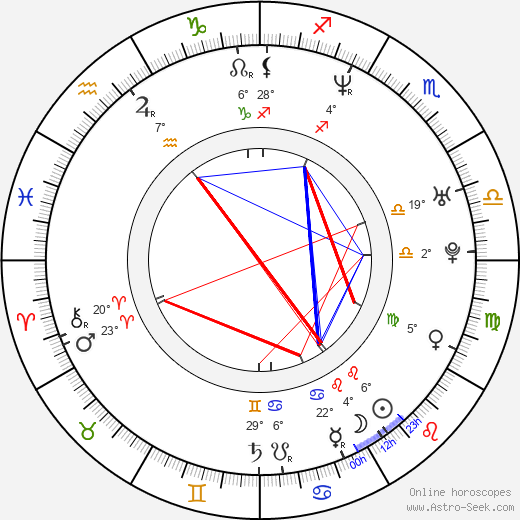 Stephen Dorff birth chart, biography, wikipedia 2017, 2018