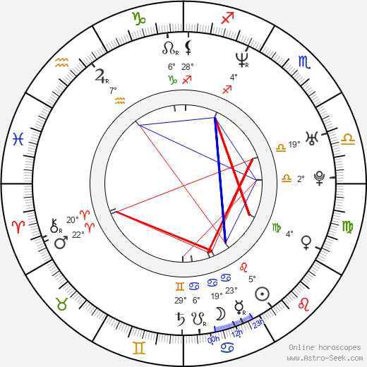 Steve Staios birth chart, biography, wikipedia 2019, 2020