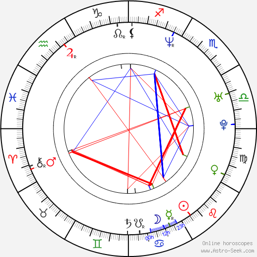 Steve Staios birth chart, Steve Staios astro natal horoscope, astrology