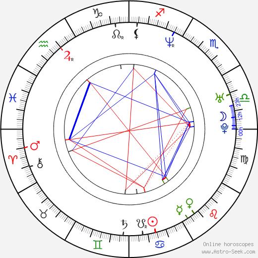 William Lee Scott tema natale, oroscopo, William Lee Scott oroscopi gratuiti, astrologia
