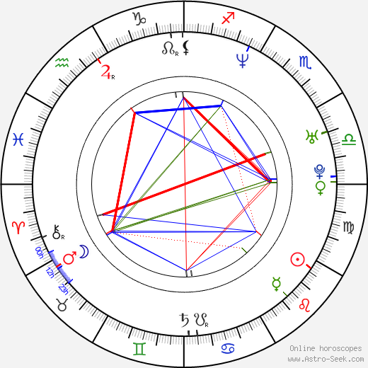 Ahmed Best astro natal birth chart, Ahmed Best horoscope, astrology