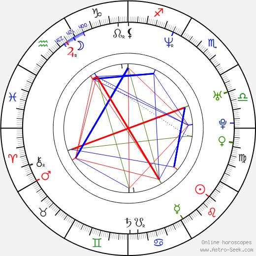 Amir El Falaki birth chart, Amir El Falaki astro natal horoscope, astrology
