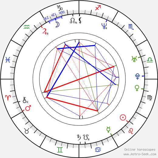 Amy Oberer birth chart, Amy Oberer astro natal horoscope, astrology