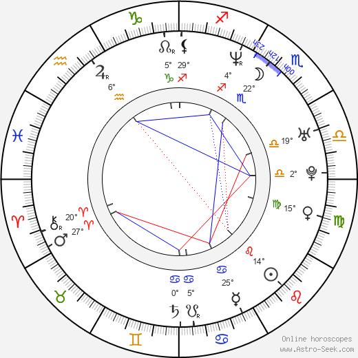 Asia Carrera birth chart, biography, wikipedia 2019, 2020