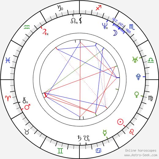 Asia Carrera astro natal birth chart, Asia Carrera horoscope, astrology