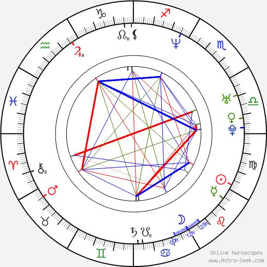 Ben Falcone tema natale, oroscopo, Ben Falcone oroscopi gratuiti, astrologia