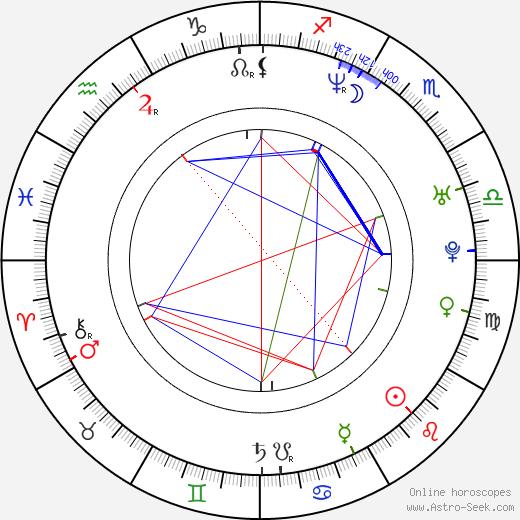 Bryan Larkin tema natale, oroscopo, Bryan Larkin oroscopi gratuiti, astrologia