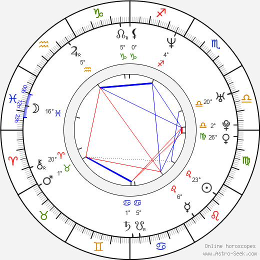 Carman Lee birth chart, biography, wikipedia 2020, 2021