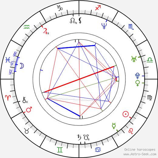 Carman Lee birth chart, Carman Lee astro natal horoscope, astrology