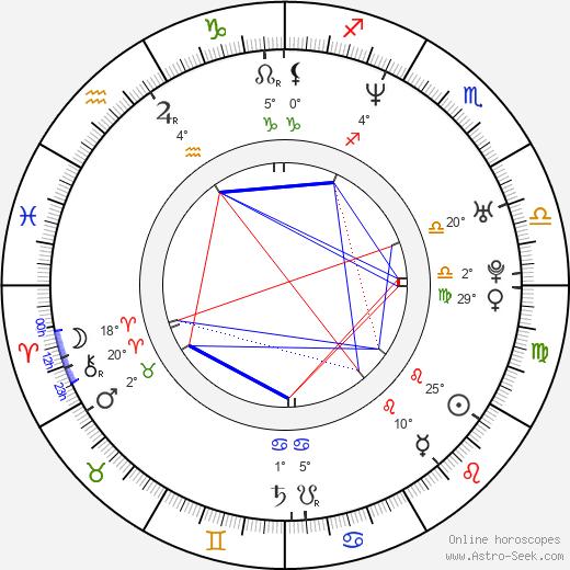 Carmen Serano birth chart, biography, wikipedia 2018, 2019