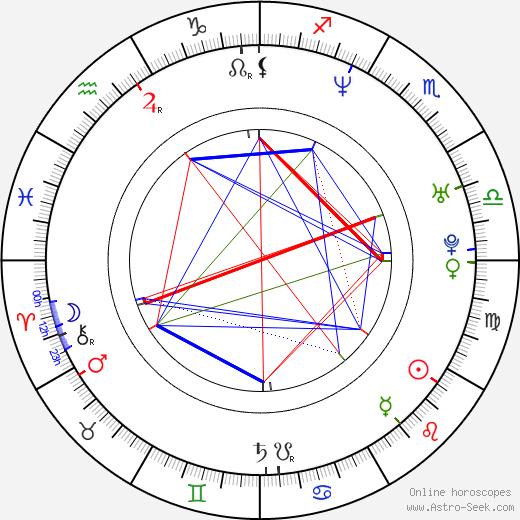 Carmen Serano astro natal birth chart, Carmen Serano horoscope, astrology