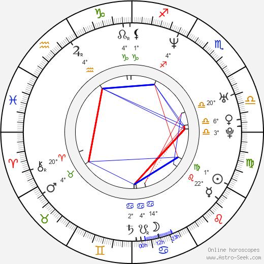 Carmine Giovinazzo birth chart, biography, wikipedia 2018, 2019