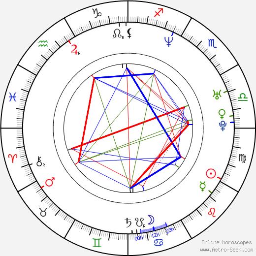 Carmine Giovinazzo astro natal birth chart, Carmine Giovinazzo horoscope, astrology