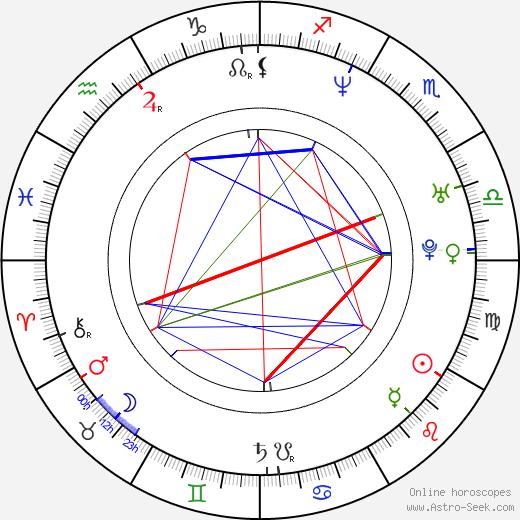 Drew Waters tema natale, oroscopo, Drew Waters oroscopi gratuiti, astrologia
