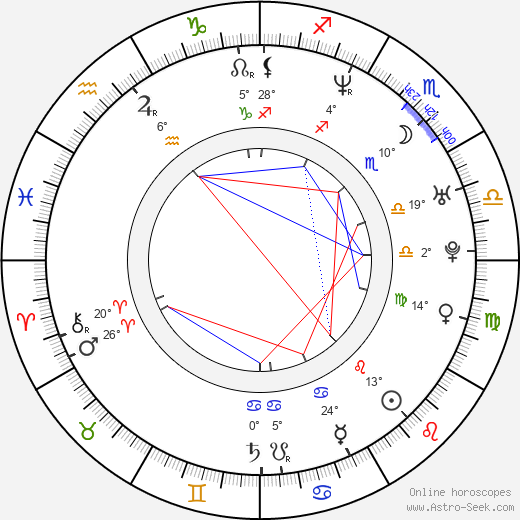 Ethan Erickson birth chart, biography, wikipedia 2020, 2021