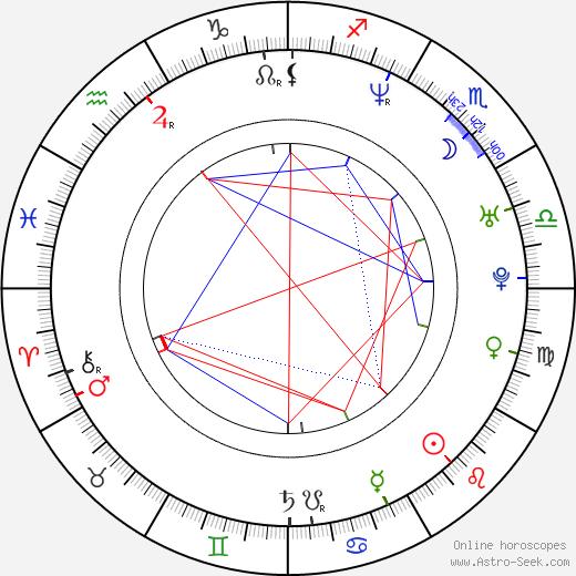 Ethan Erickson birth chart, Ethan Erickson astro natal horoscope, astrology