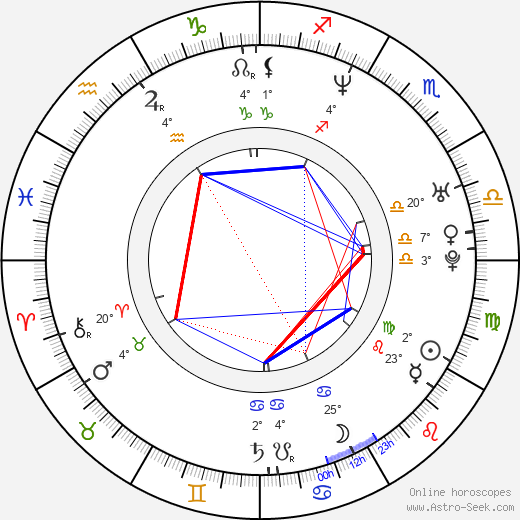 Fatih Akin birth chart, biography, wikipedia 2018, 2019