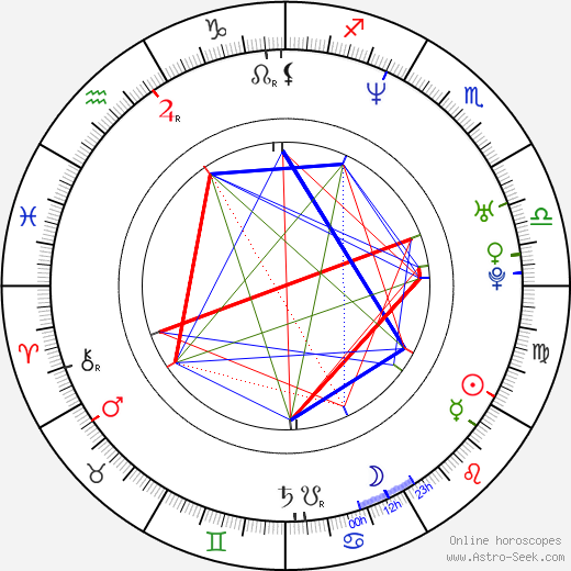 Fatih Akin astro natal birth chart, Fatih Akin horoscope, astrology