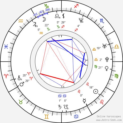 Frank Caeti birth chart, biography, wikipedia 2020, 2021