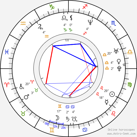 Heidi Lenhart birth chart, biography, wikipedia 2016, 2017