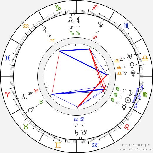 J. August Richards birth chart, biography, wikipedia 2018, 2019