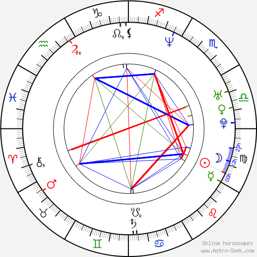 J. August Richards astro natal birth chart, J. August Richards horoscope, astrology