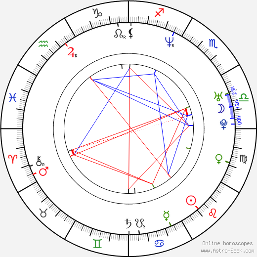 Katja Studt birth chart, Katja Studt astro natal horoscope, astrology
