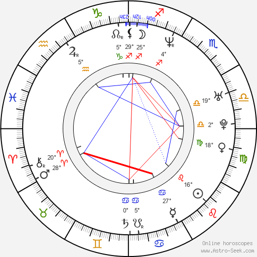Kevin McKidd birth chart, biography, wikipedia 2019, 2020