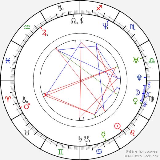 Kris Holden-Ried birth chart, Kris Holden-Ried astro natal horoscope, astrology