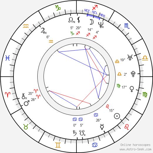 Lochlainn O'Mearain birth chart, biography, wikipedia 2020, 2021