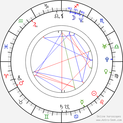 Lochlainn O'Mearain birth chart, Lochlainn O'Mearain astro natal horoscope, astrology