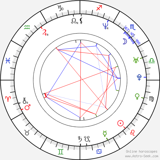 Lorri Bagley birth chart, Lorri Bagley astro natal horoscope, astrology