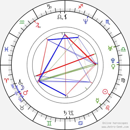 Marco Materazzi astro natal birth chart, Marco Materazzi horoscope, astrology
