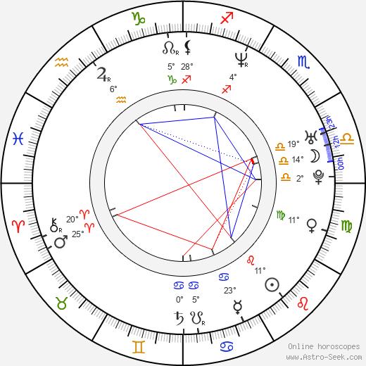 Michael Ealy birth chart, biography, wikipedia 2019, 2020