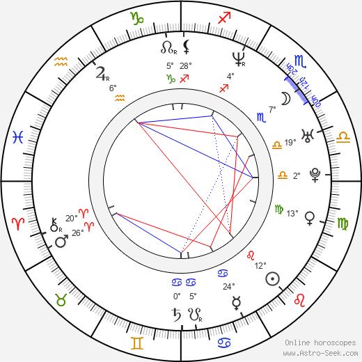 Paul Kasey birth chart, biography, wikipedia 2020, 2021