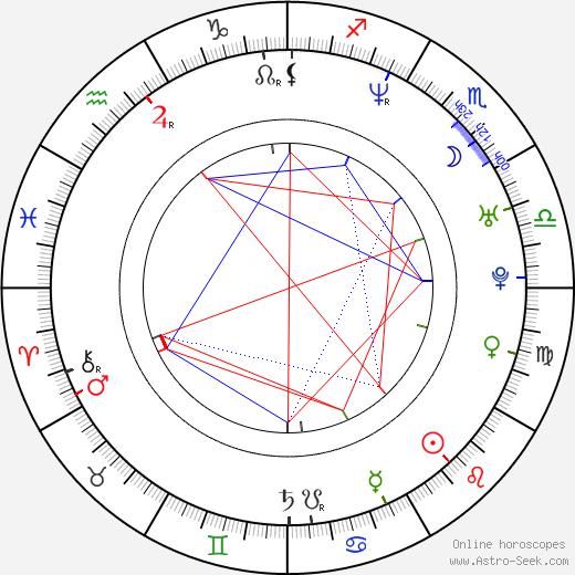 Paul Kasey birth chart, Paul Kasey astro natal horoscope, astrology