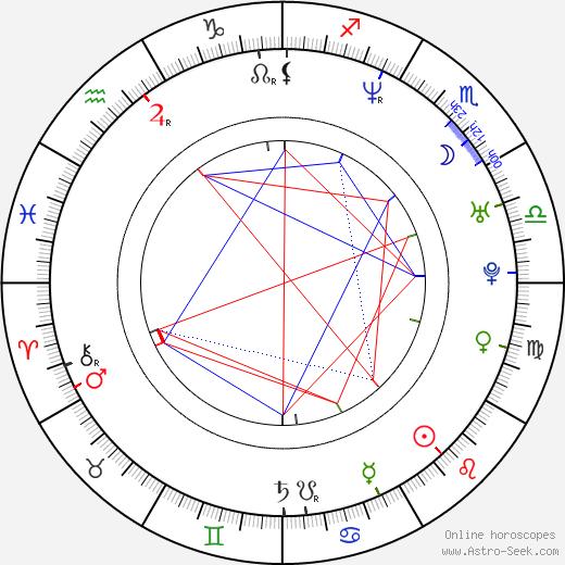 Рэй Фирон Ray Fearon день рождения гороскоп, Ray Fearon Натальная карта онлайн