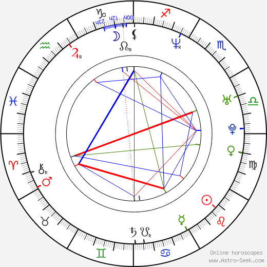 Rick Otto astro natal birth chart, Rick Otto horoscope, astrology