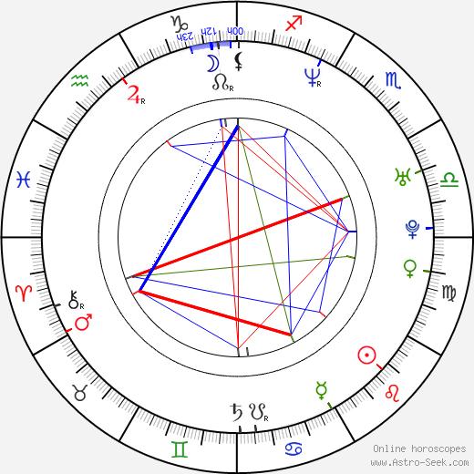 Sandra Keller astro natal birth chart, Sandra Keller horoscope, astrology
