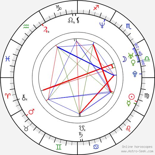 Скотт Нидермайер Scott Niedermayer день рождения гороскоп, Scott Niedermayer Натальная карта онлайн