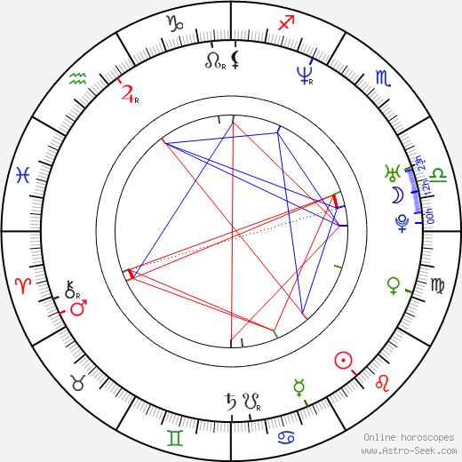 Стивен Грэм Stephen Graham день рождения гороскоп, Stephen Graham Натальная карта онлайн