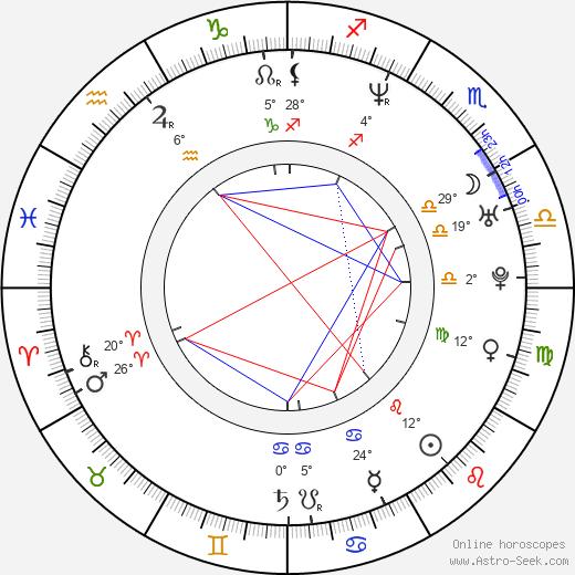 Tariano 'Taj' Adaryll Jackson birth chart, biography, wikipedia 2020, 2021