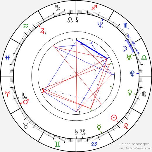 Tariano 'Taj' Adaryll Jackson birth chart, Tariano 'Taj' Adaryll Jackson astro natal horoscope, astrology