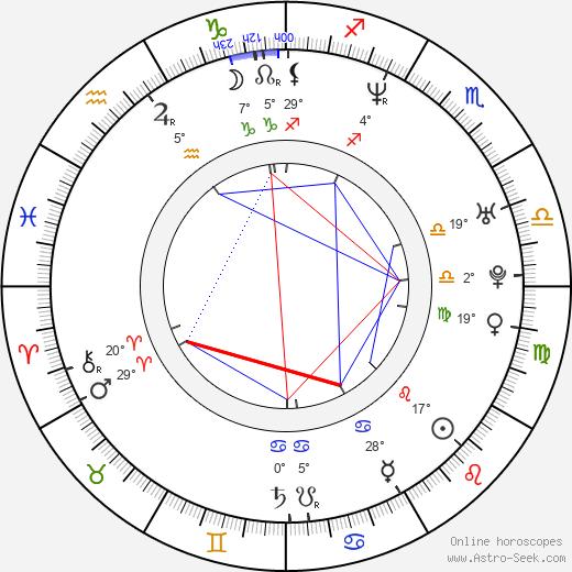 Thor Van Lingen birth chart, biography, wikipedia 2019, 2020