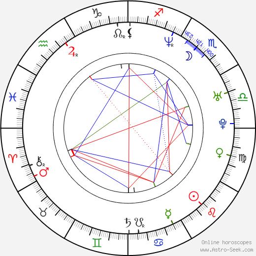 Tina Nordström tema natale, oroscopo, Tina Nordström oroscopi gratuiti, astrologia
