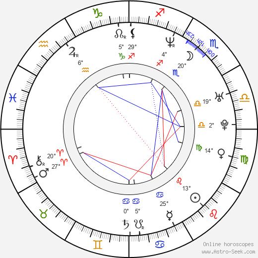 Vera Farmiga birth chart, biography, wikipedia 2020, 2021